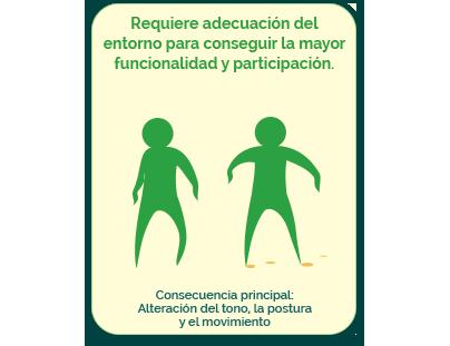 La parálisis cerebral | ASPACE Salamanca